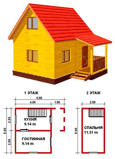 Домик из трех комнат из бруса 5 на 5